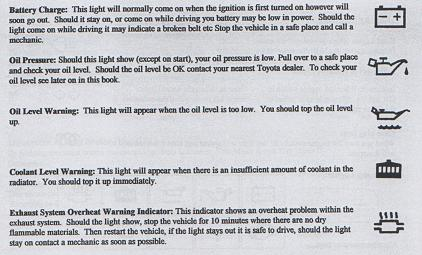 Toyota corolla engine dash light diagram on dash symbols and meanings 2000 Toyota Corolla Parts Diagram 1996 Toyota Corolla Engine Diagram