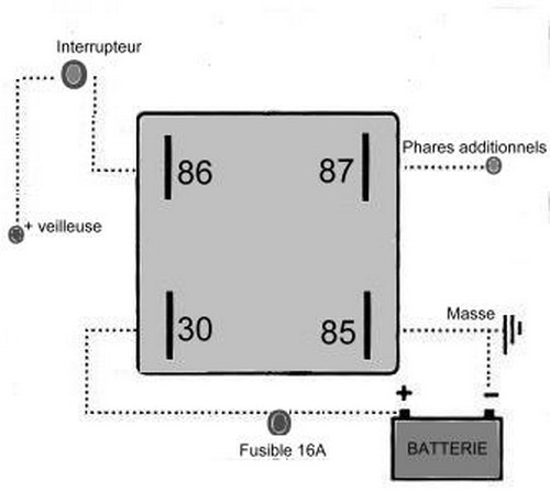 electricit relai pour phares additionnels. Black Bedroom Furniture Sets. Home Design Ideas