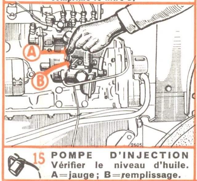 niveau pompe injection someca 35. Black Bedroom Furniture Sets. Home Design Ideas