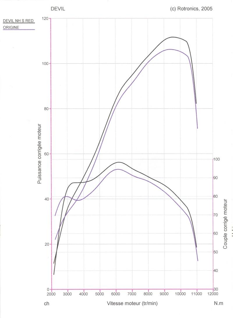 courbe10.jpg