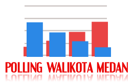 WALIKOTA MEDAN 2010 - 2015