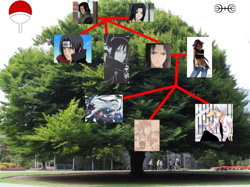Family Uchiha Clan  Uchiha Family Tree