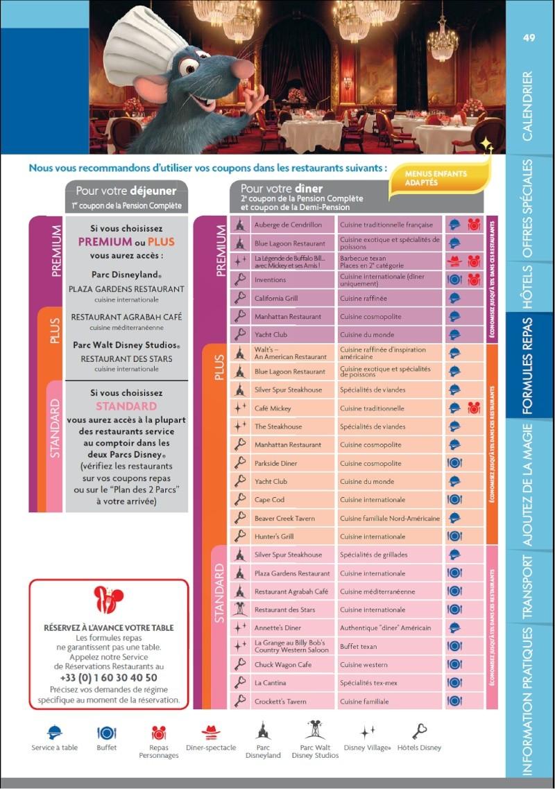Topic unique les formules et coupons demi pension for Table 52 restaurant week menu 2013