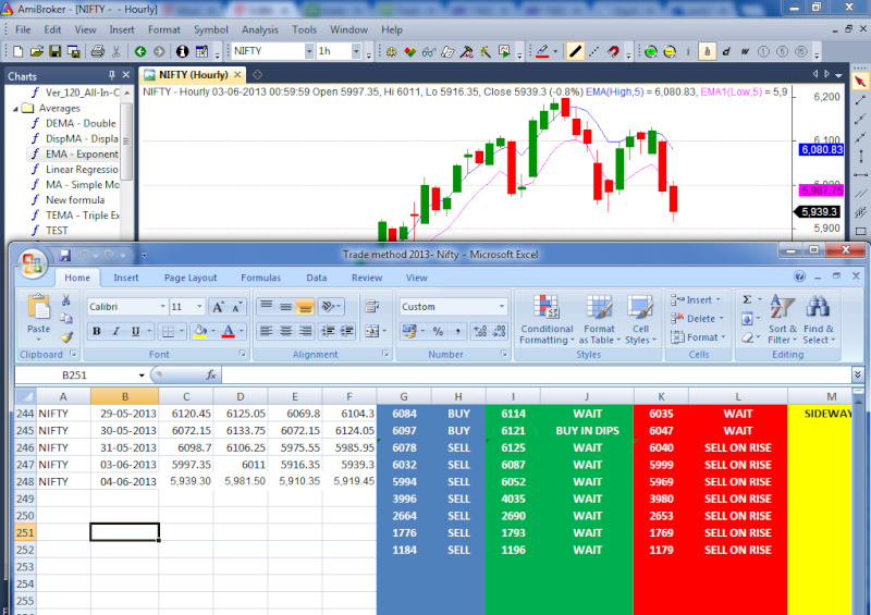 Nifty option trading game