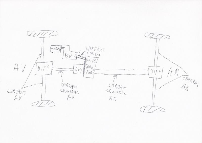 projet dodge wc-52 au 1  6